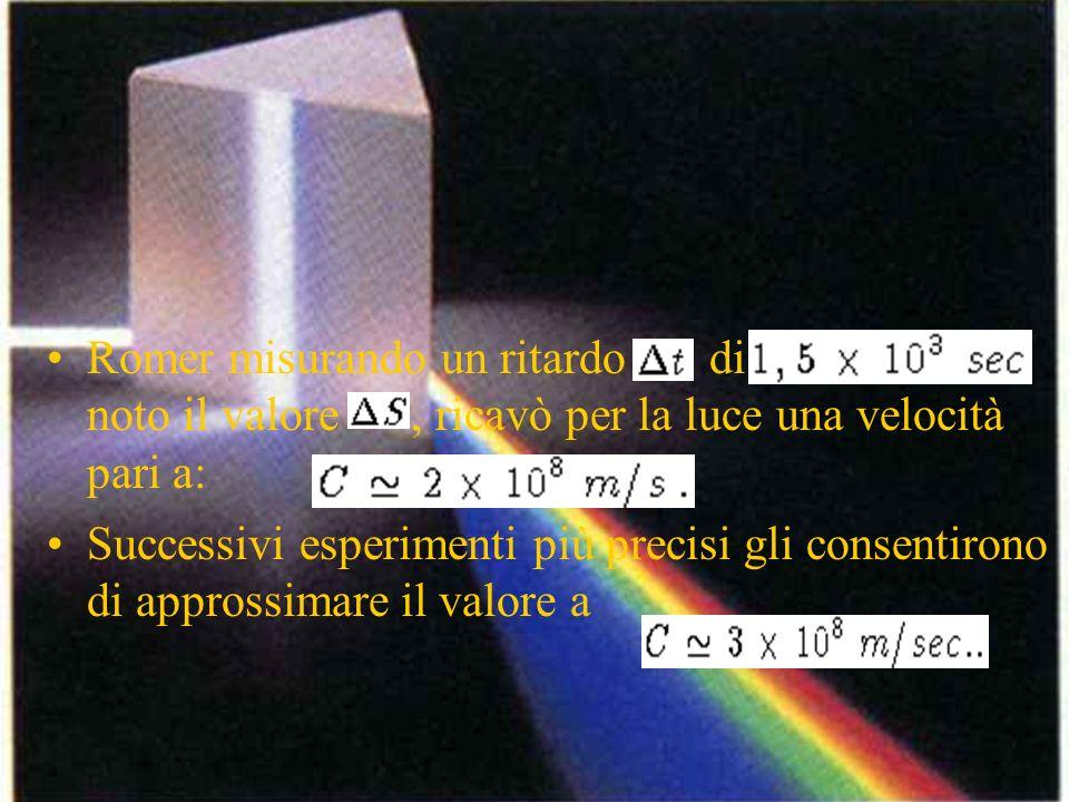 Romer misurando un ritardo di , noto il valore , ricavò per la luce una velocità pari a: