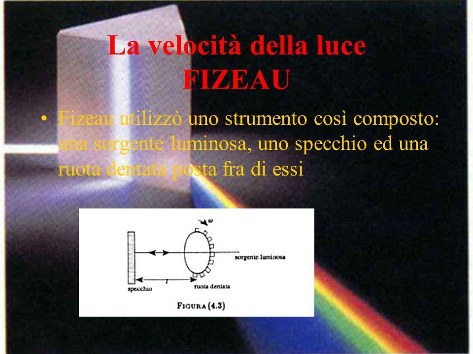 La velocità della luce FIZEAU