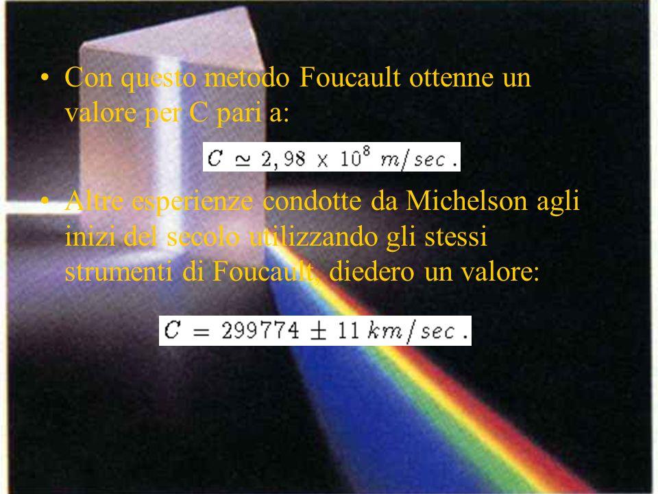 Con questo metodo Foucault ottenne un valore per C pari a: