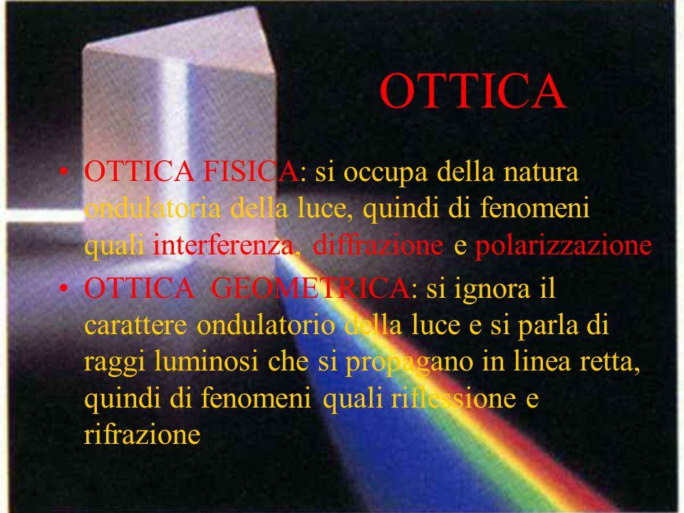 OTTICA OTTICA FISICA: si occupa della natura ondulatoria della luce, quindi di fenomeni quali interferenza, diffrazione e polarizzazione.