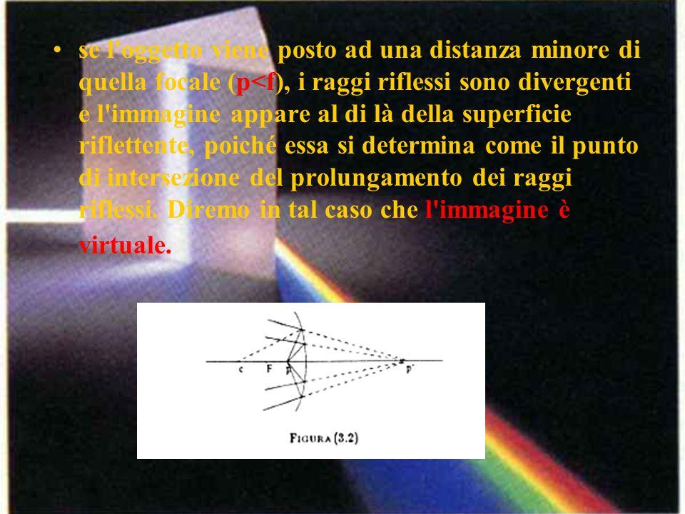 se l oggetto viene posto ad una distanza minore di quella focale (p<f), i raggi riflessi sono divergenti e l immagine appare al di là della superficie riflettente, poiché essa si determina come il punto di intersezione del prolungamento dei raggi riflessi.
