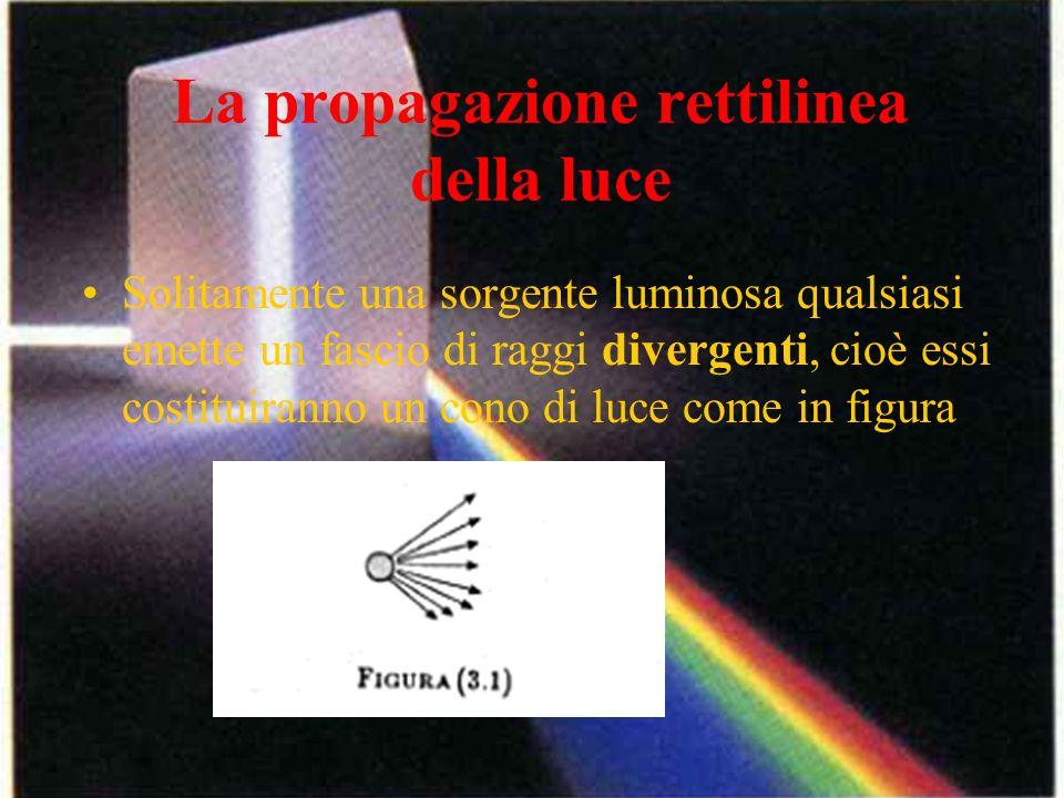 La propagazione rettilinea della luce