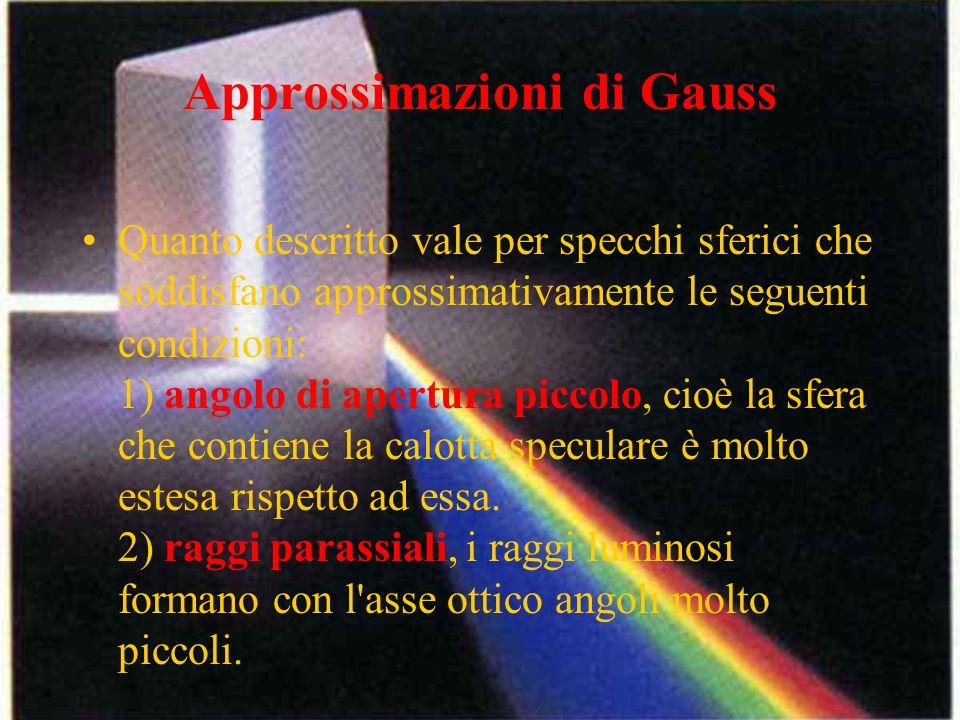 Approssimazioni di Gauss