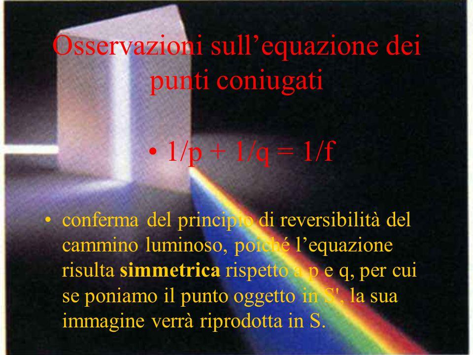 Osservazioni sull'equazione dei punti coniugati