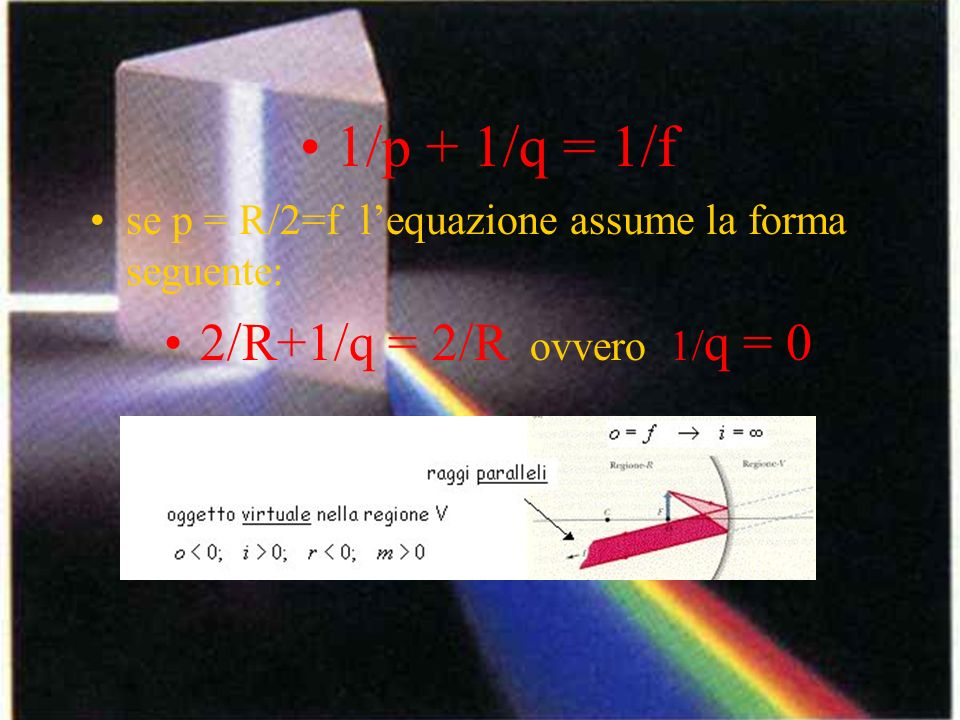 1/p + 1/q = 1/f 2/R+1/q = 2/R ovvero 1/q = 0