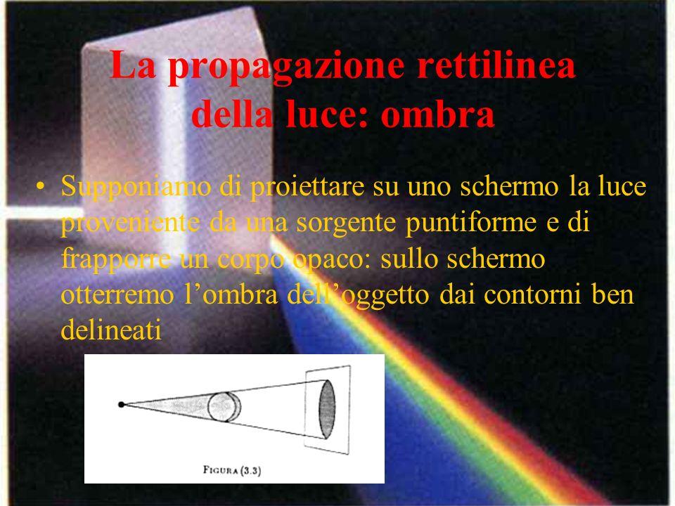 La propagazione rettilinea della luce: ombra