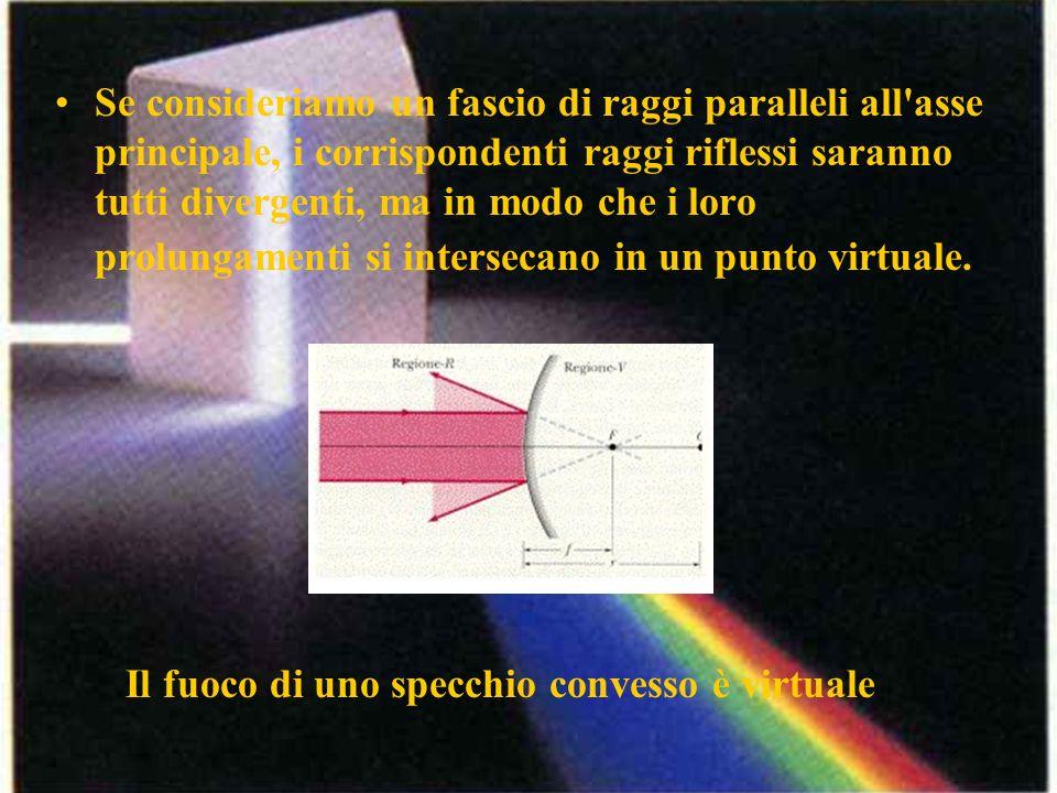 Se consideriamo un fascio di raggi paralleli all asse principale, i corrispondenti raggi riflessi saranno tutti divergenti, ma in modo che i loro prolungamenti si intersecano in un punto virtuale.