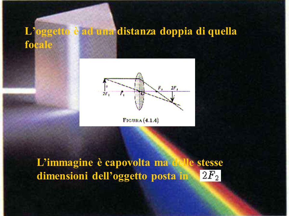 L'oggetto è ad una distanza doppia di quella focale