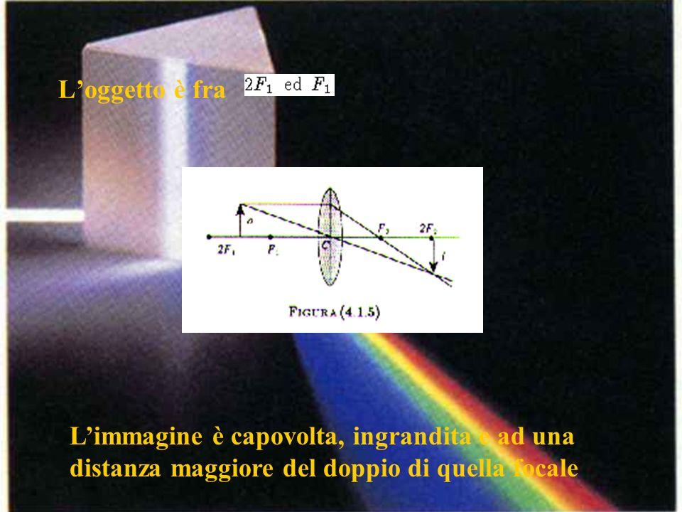 L'oggetto è fra L'immagine è capovolta, ingrandita e ad una distanza maggiore del doppio di quella focale.