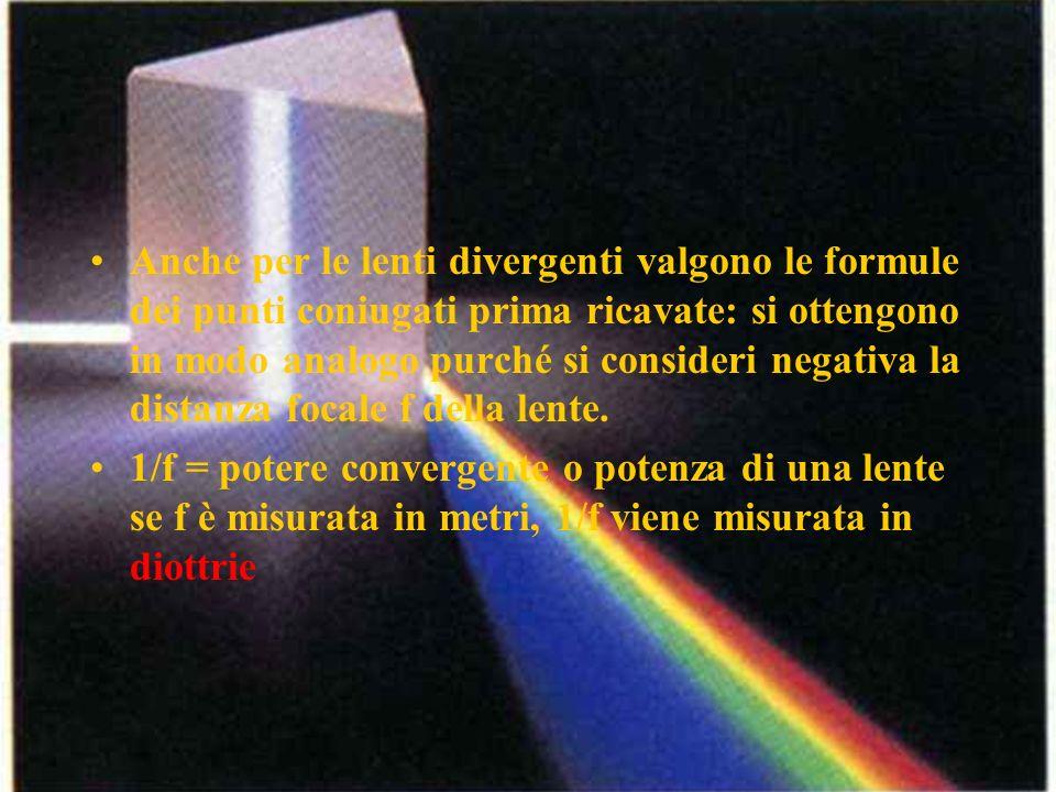 Anche per le lenti divergenti valgono le formule dei punti coniugati prima ricavate: si ottengono in modo analogo purché si consideri negativa la distanza focale f della lente.
