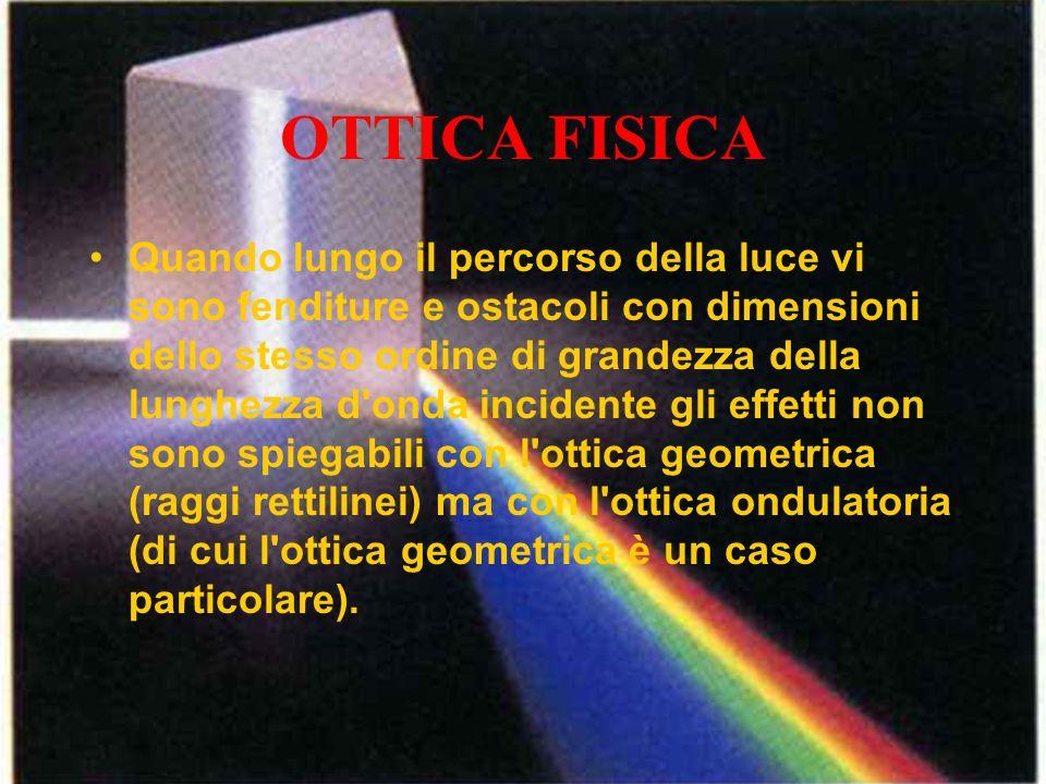 OTTICA FISICA