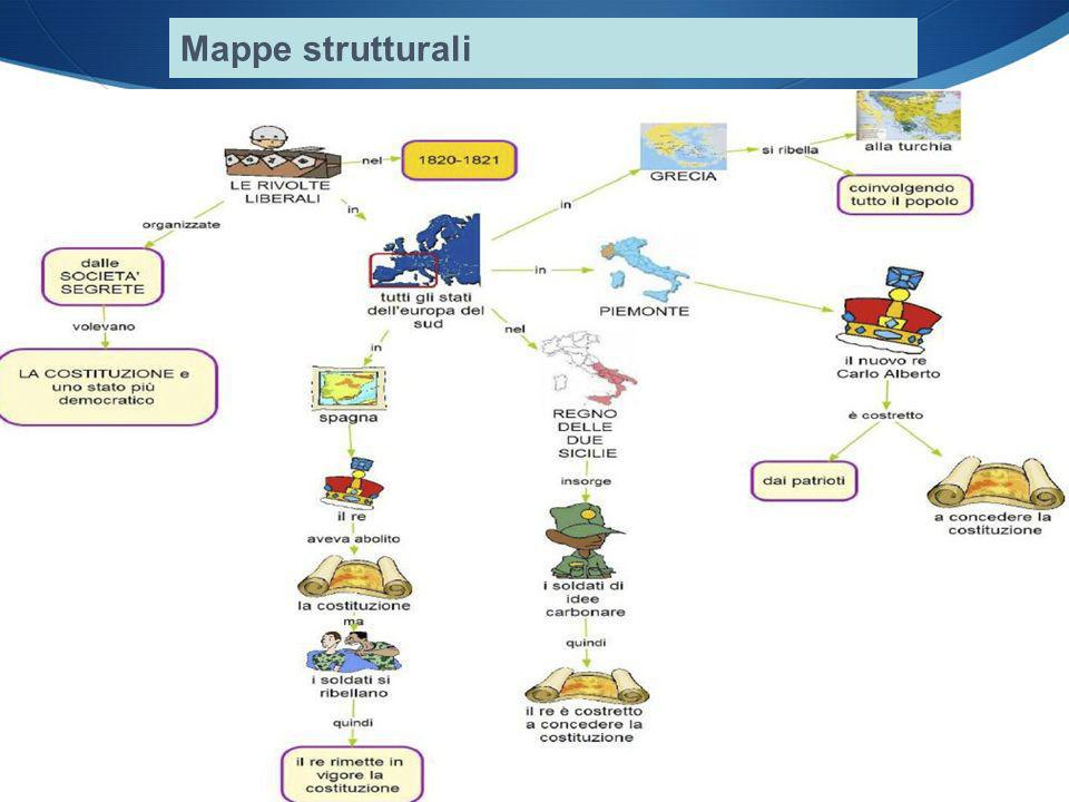 Mappe strutturali Slide allegate al libro