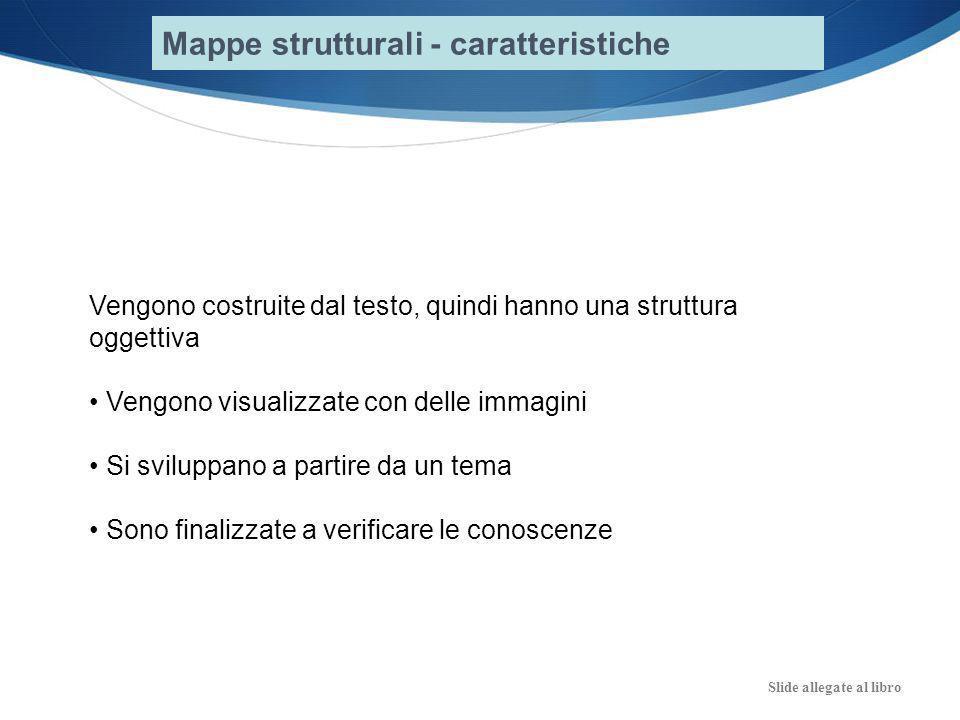 Mappe strutturali - caratteristiche