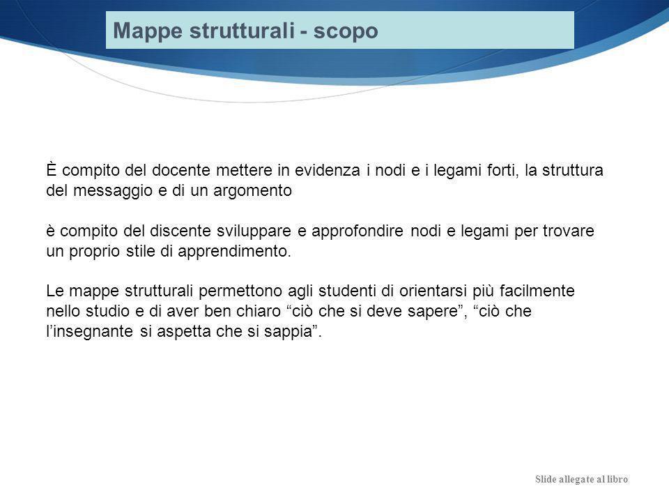 Mappe strutturali - scopo