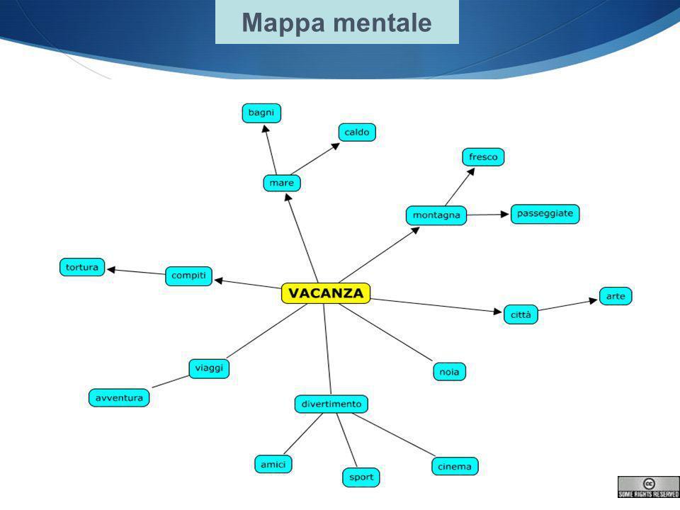 Mappa mentale 4