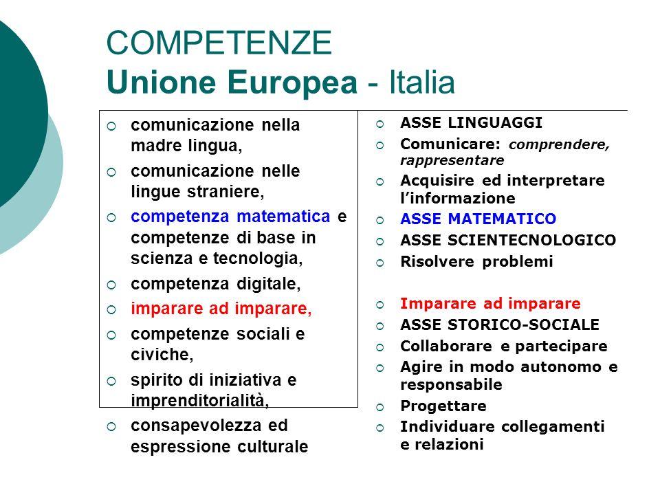 COMPETENZE Unione Europea - Italia