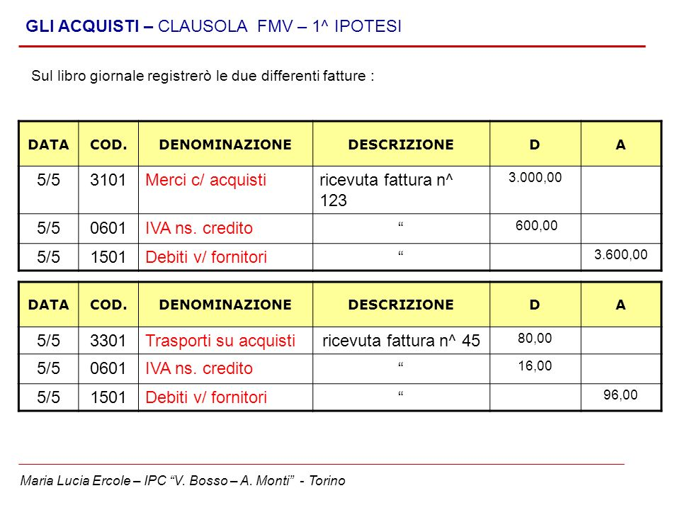 GLI ACQUISTI – CLAUSOLA FMV – 1^ IPOTESI