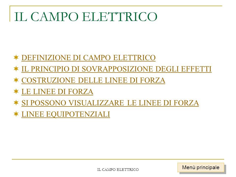 IL CAMPO ELETTRICO DEFINIZIONE DI CAMPO ELETTRICO