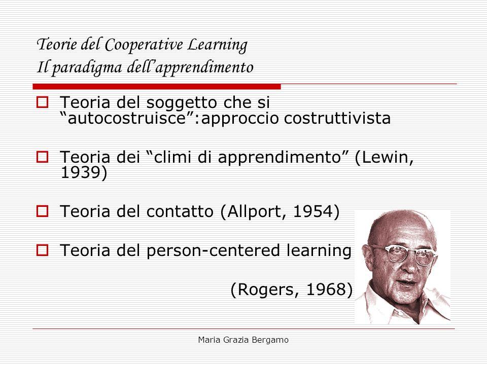 Teorie del Cooperative Learning Il paradigma dell'apprendimento