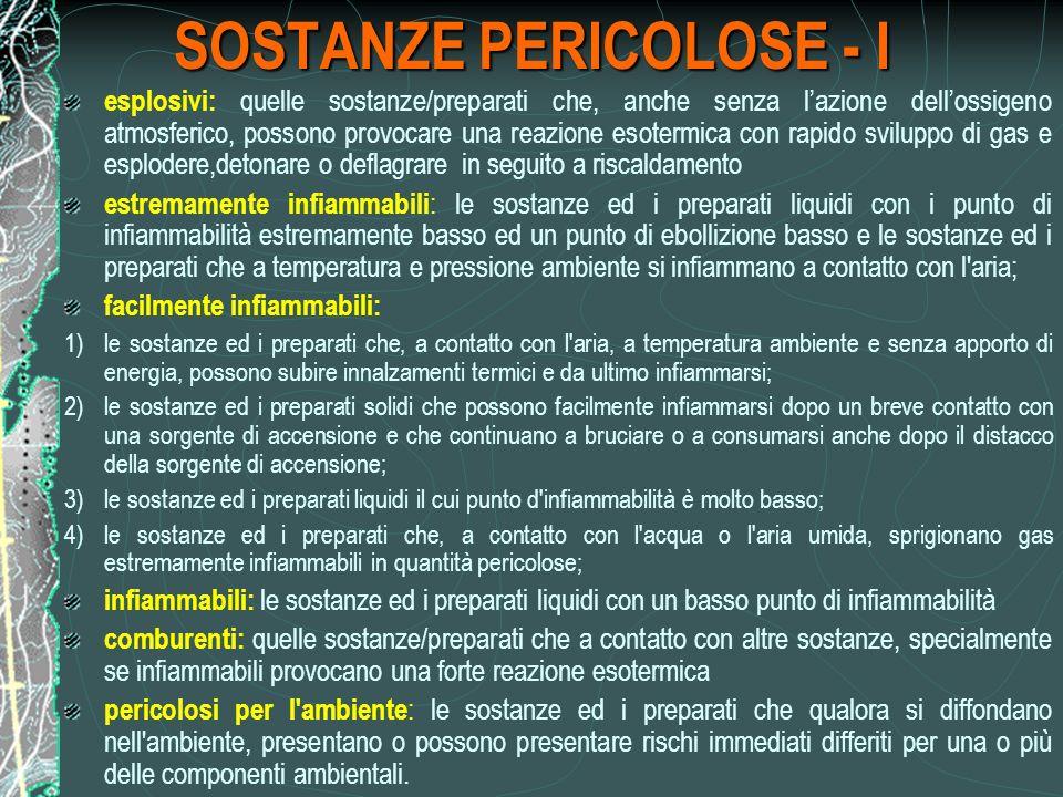 SOSTANZE PERICOLOSE - I