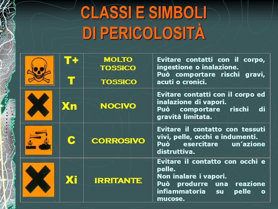 CLASSI E SIMBOLI DI PERICOLOSITÀ