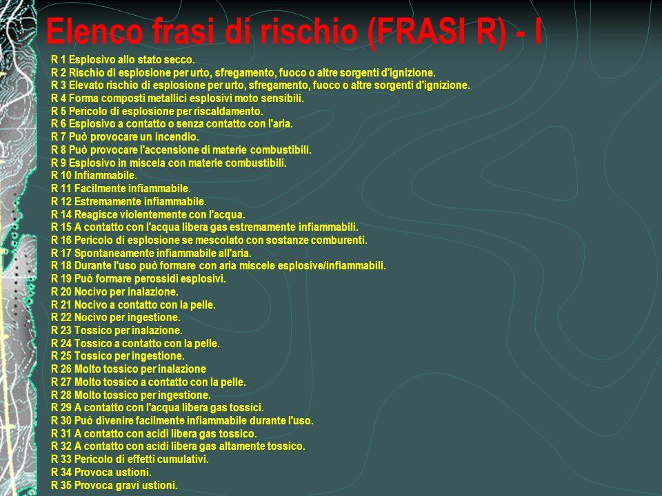 Elenco frasi di rischio (FRASI R) - I