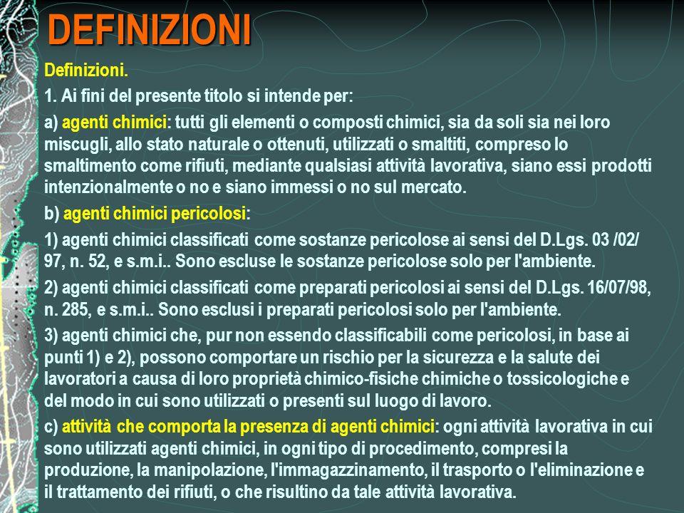 DEFINIZIONI Definizioni.