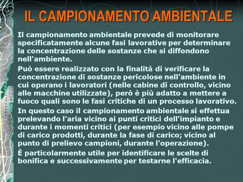 IL CAMPIONAMENTO AMBIENTALE