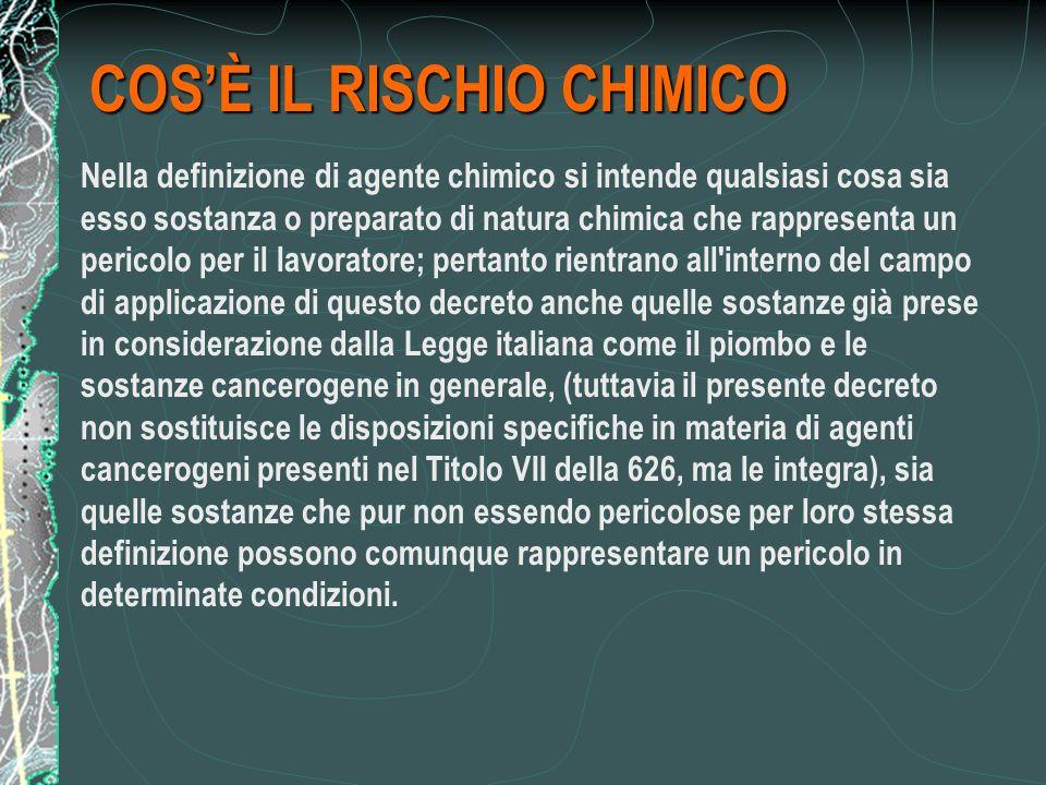 COS'È IL RISCHIO CHIMICO