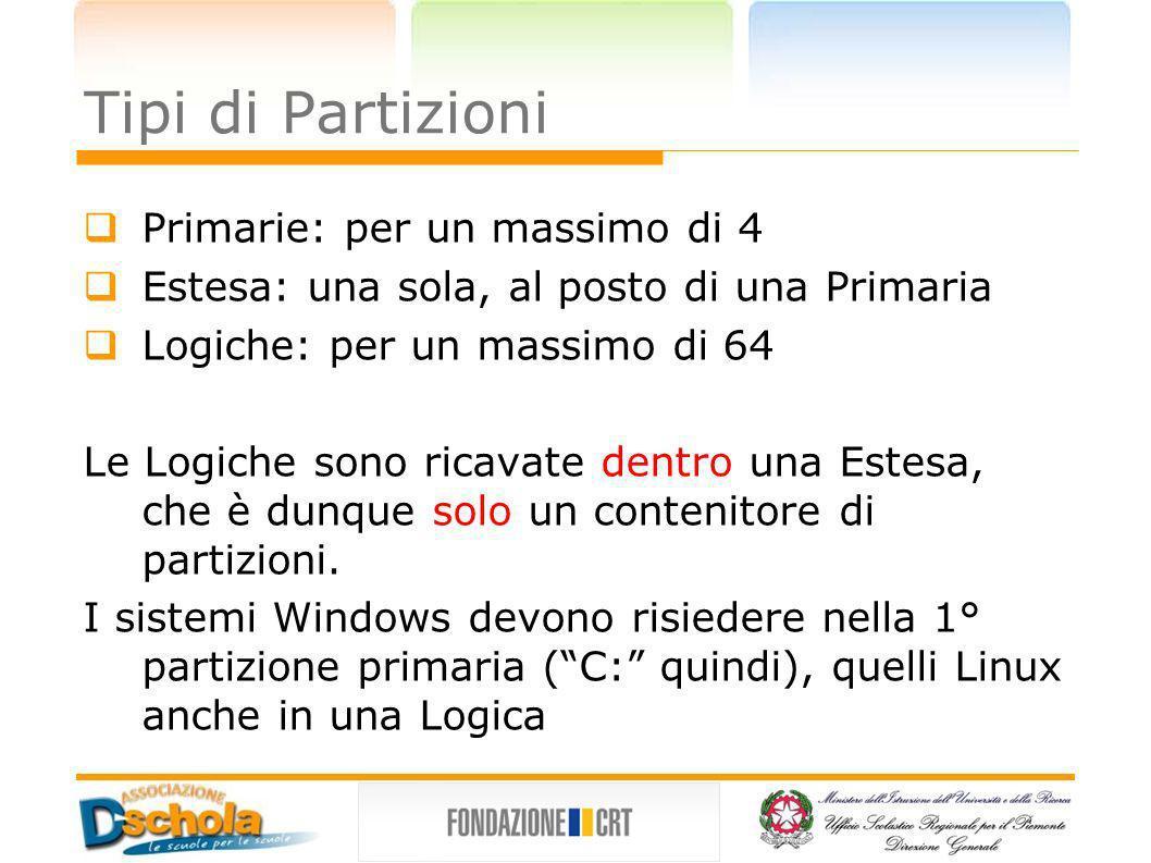 Tipi di Partizioni Primarie: per un massimo di 4