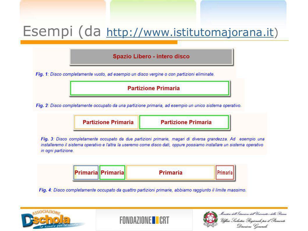 Esempi (da http://www.istitutomajorana.it)
