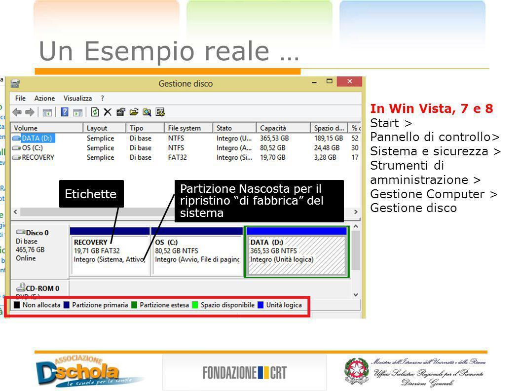 Un Esempio reale … In Win Vista, 7 e 8 Start >