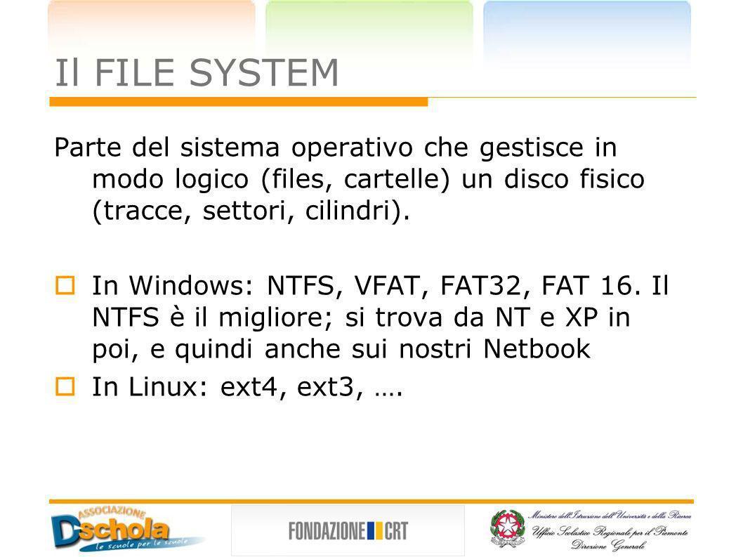 Il FILE SYSTEM Parte del sistema operativo che gestisce in modo logico (files, cartelle) un disco fisico (tracce, settori, cilindri).