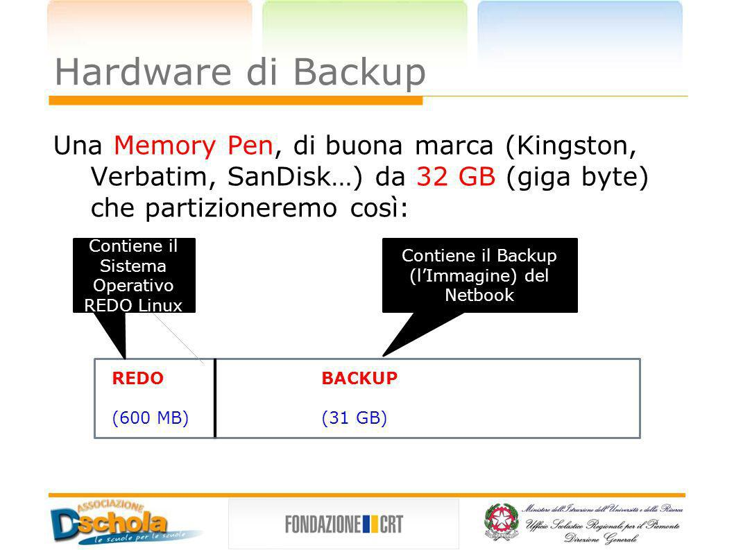 Hardware di Backup Una Memory Pen, di buona marca (Kingston, Verbatim, SanDisk…) da 32 GB (giga byte) che partizioneremo così: