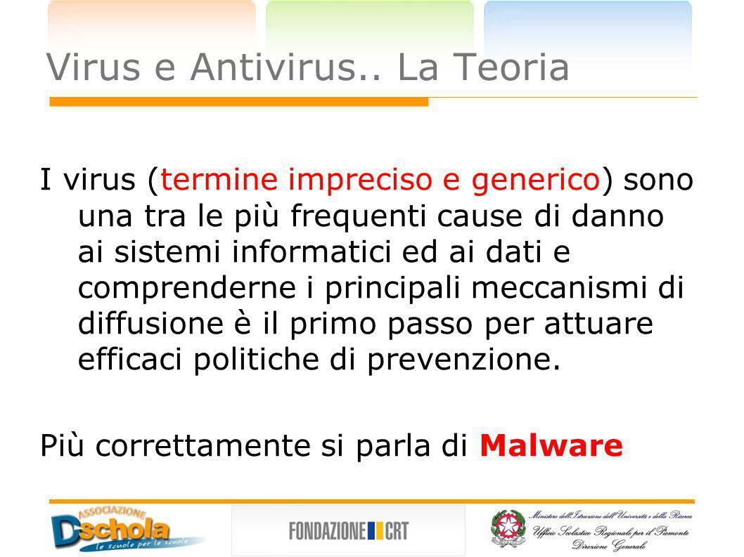 Virus e Antivirus.. La Teoria