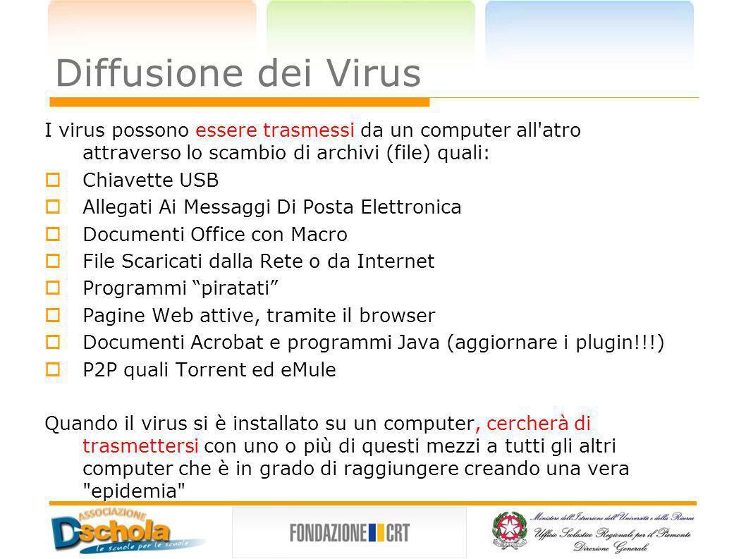 Diffusione dei Virus I virus possono essere trasmessi da un computer all atro attraverso lo scambio di archivi (file) quali: