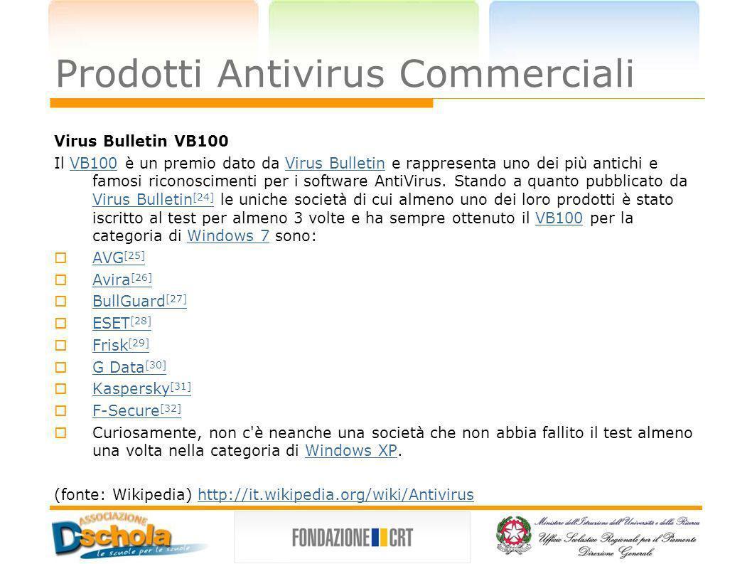 Prodotti Antivirus Commerciali