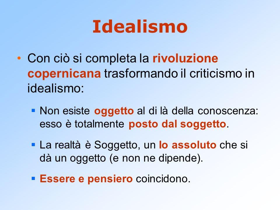 Idealismo Con ciò si completa la rivoluzione copernicana trasformando il criticismo in idealismo: