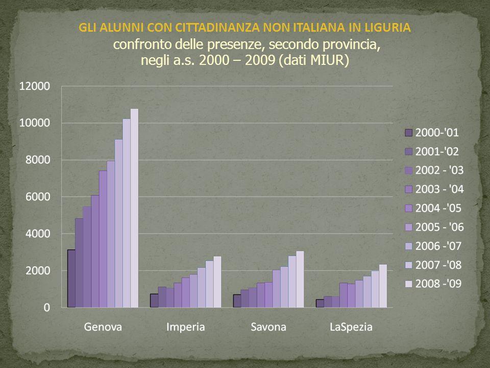 GLI ALUNNI CON CITTADINANZA NON ITALIANA IN LIGURIA
