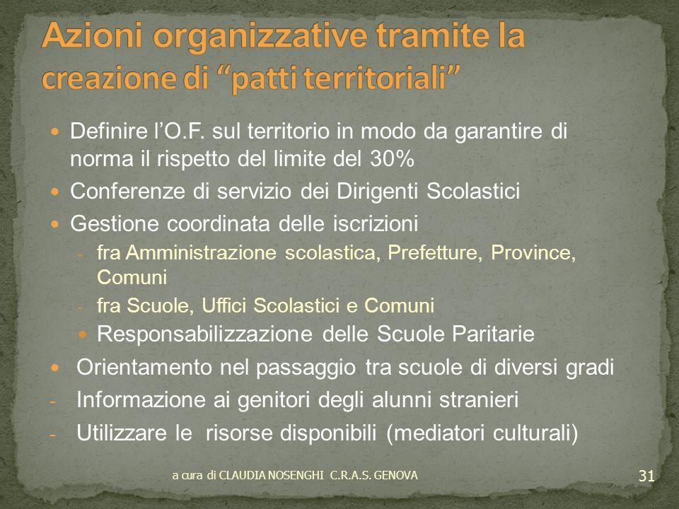 Azioni organizzative tramite la creazione di patti territoriali