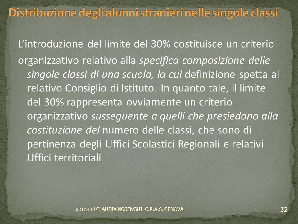 Distribuzione degli alunni stranieri nelle singole classi