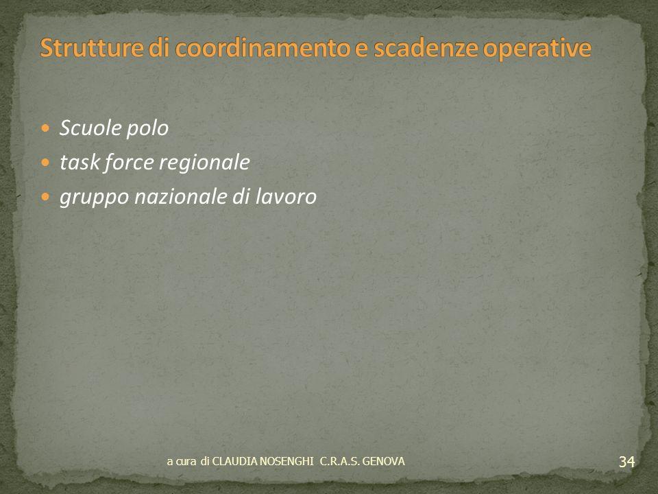 Strutture di coordinamento e scadenze operative