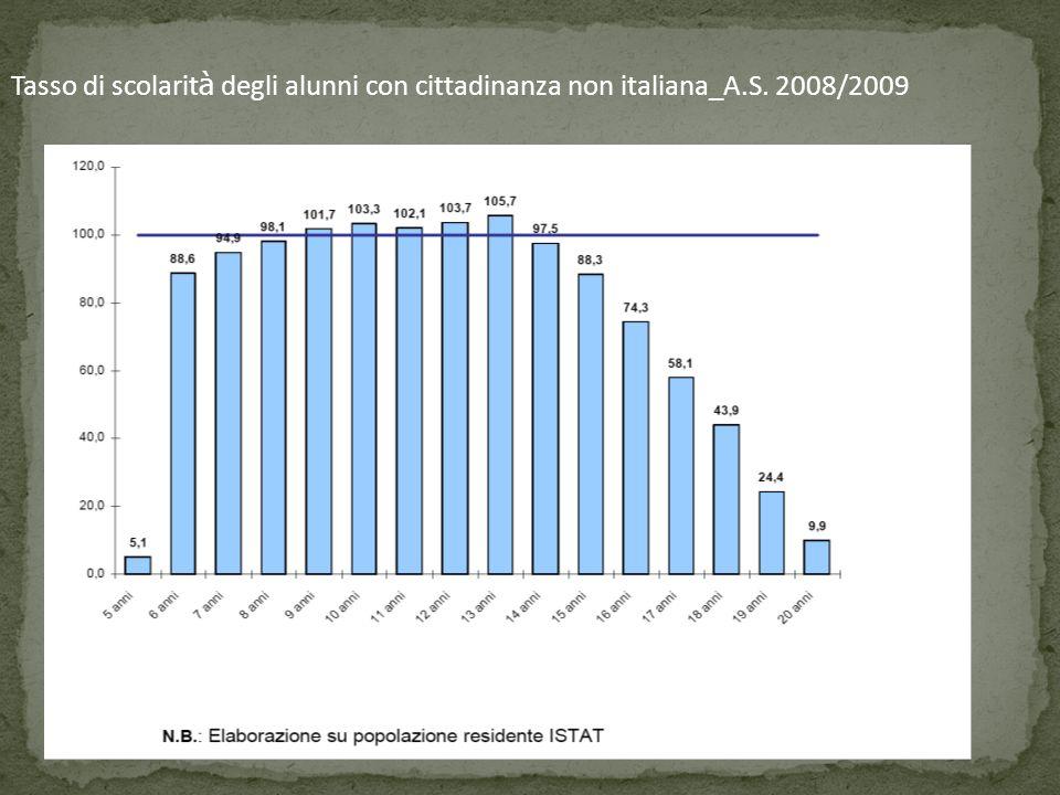 Tasso di scolarità degli alunni con cittadinanza non italiana_A. S