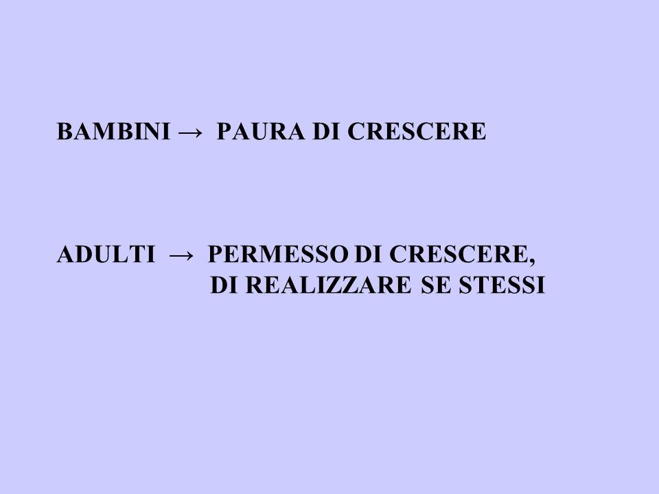 BAMBINI → PAURA DI CRESCERE ADULTI → PERMESSO DI CRESCERE, DI REALIZZARE SE STESSI