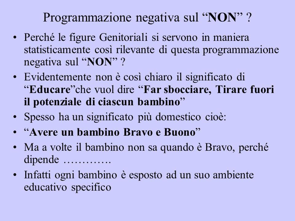 Programmazione negativa sul NON