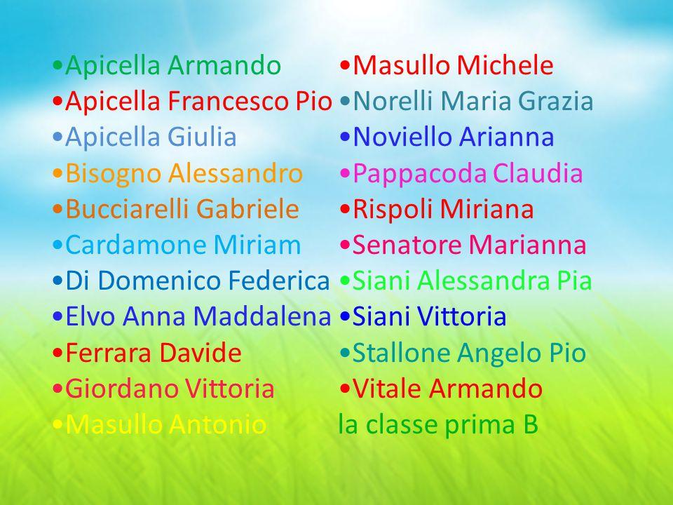 Apicella Armando Masullo Michele. Apicella Francesco Pio. Norelli Maria Grazia. Apicella Giulia.