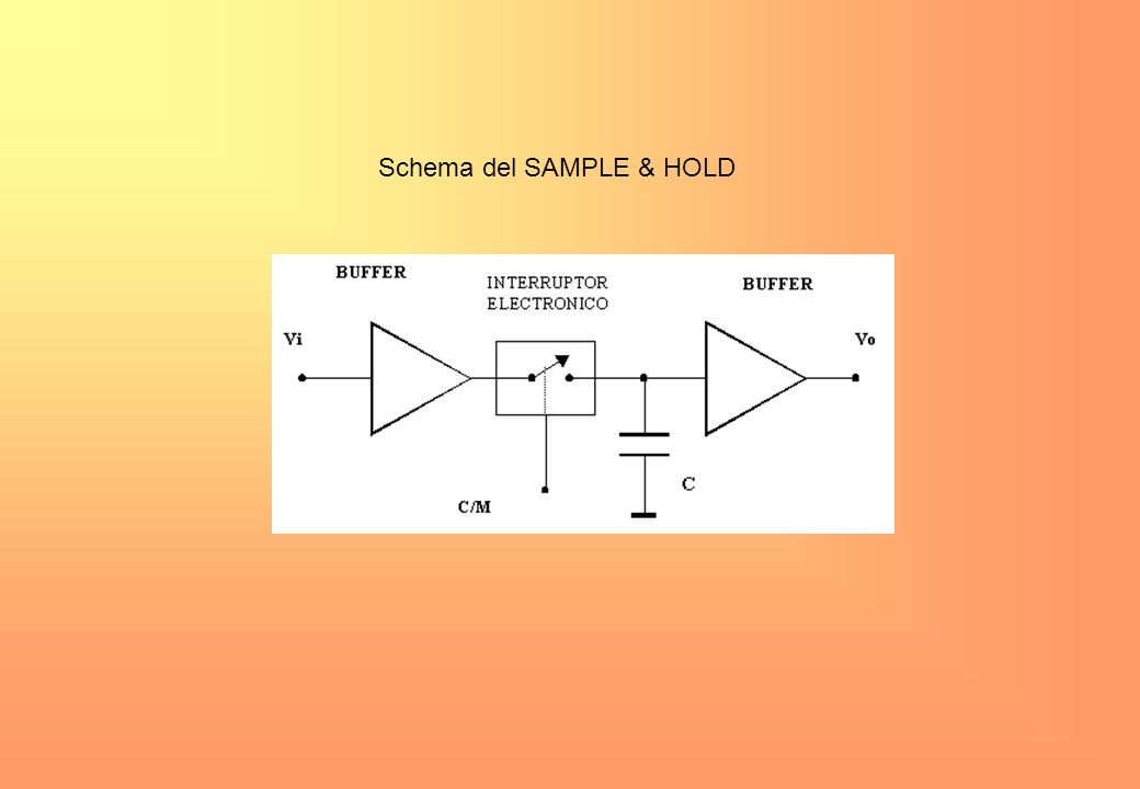 Schema del SAMPLE & HOLD