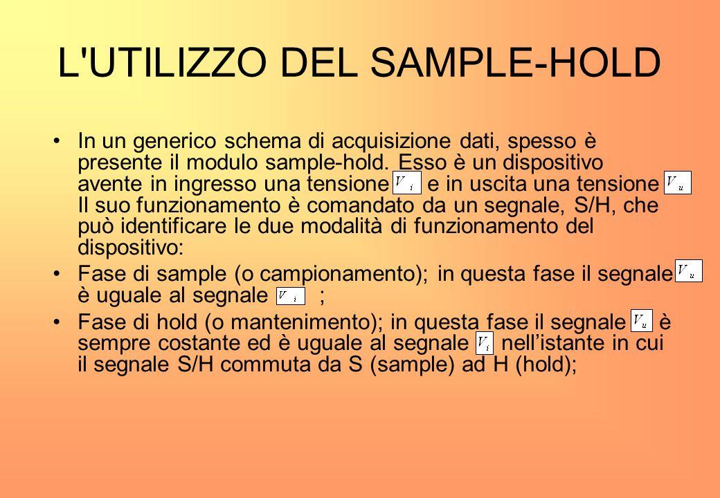 L UTILIZZO DEL SAMPLE-HOLD