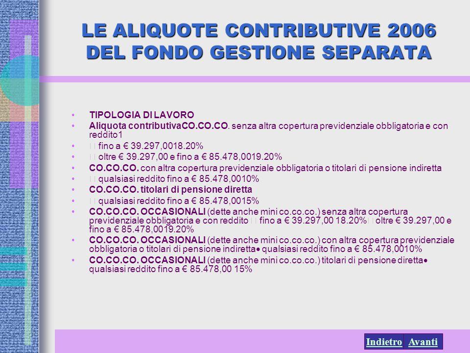 LE ALIQUOTE CONTRIBUTIVE 2006 DEL FONDO GESTIONE SEPARATA