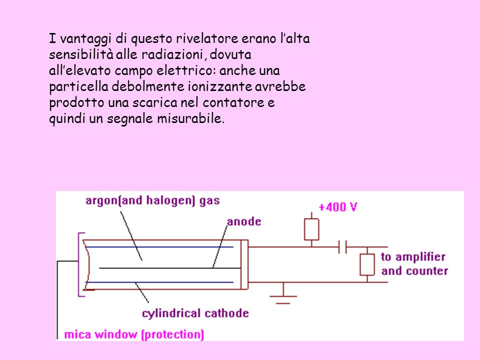 I vantaggi di questo rivelatore erano l'alta sensibilità alle radiazioni, dovuta all'elevato campo elettrico: anche una particella debolmente ionizzante avrebbe prodotto una scarica nel contatore e quindi un segnale misurabile.